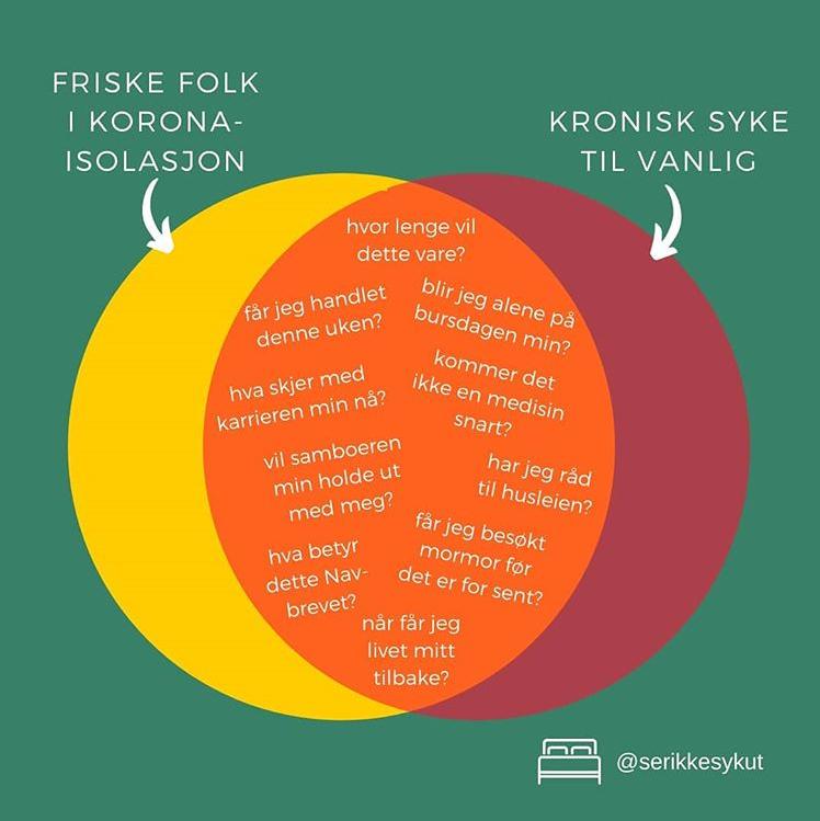 Serikkesykut venn-diagram